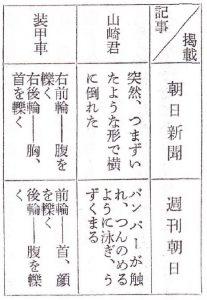 19671224小長井論文挿入hyou